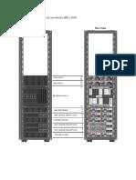 Diagrama de Ubicación de Servidores IBM y SAN