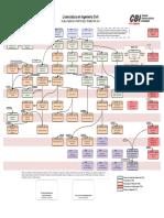 Mapa Curricular.pdf
