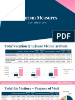 Sept 2016 Tourism Measures PUBLIC