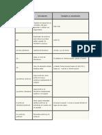 Comandos Ubuntu.docx