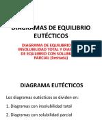 02+06+DIAGRAMAS+EUTÉCTICOS