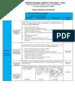 403003 Rúbrica Analitica Evaluacion 2016 4 PC