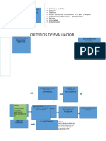 Mapa Conceptuales Investigacion