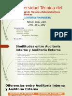 Similitudes y Diferencias Auditoría Int. y Ext.