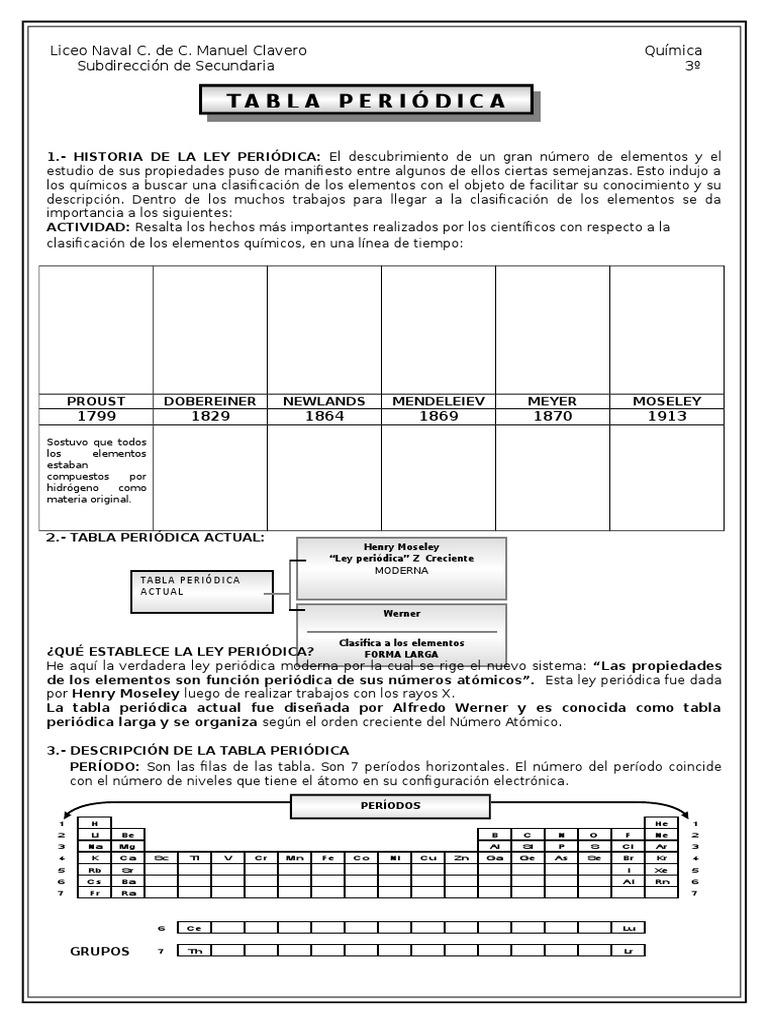 91819757 tabla periodicacx urtaz Images
