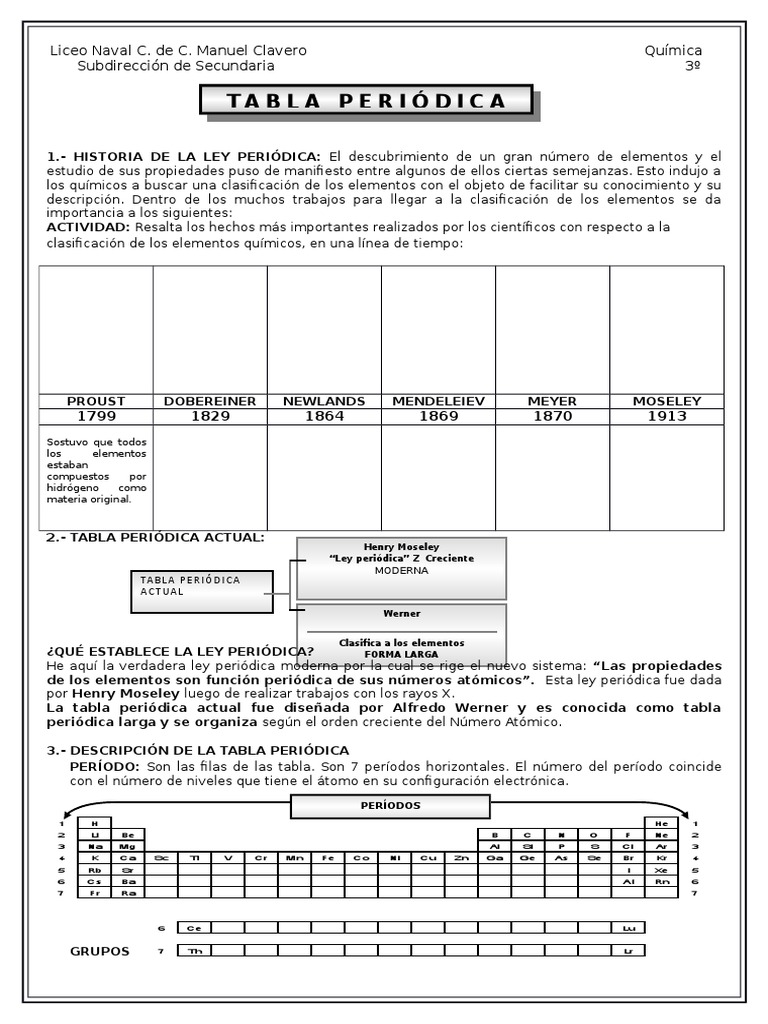 91819757 tabla periodicacx urtaz Gallery