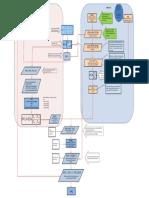 Flow Chart Metode Kekakuan Langsung