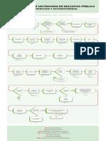 DIAGRAMA_APP_sintetizado.pdf