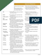 table9-3 reflexes.pdf
