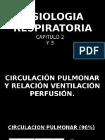 Circulación Pulmonar y Relación Ventilación Perfusión