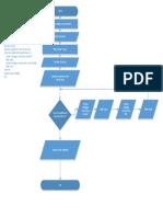 Assignment-7.pdf