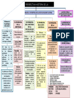 1) Mapa Conceptual Educativa