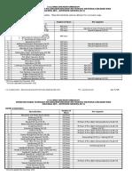 IA_Automotive Servicing NC I 20151119