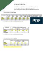 Allgemeintoleranzen Nach DIN ISO 2768