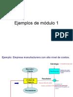 Ejemplos de Modulo 1