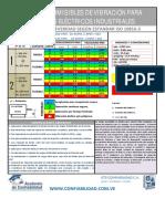 ISO 10816-3 y 7 gts