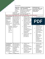assessment 2 e-portfolio task 1 part 3