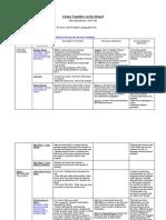 interdisciplinaryunitplan  1