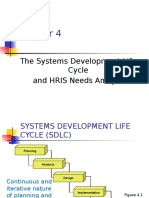 Chap-4 the Systems Development Life Cycle & HRIS Needs Analysis