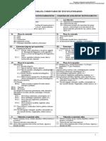 Esquemas de análisis según el género del texto (3).docx