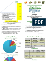 2016 Economic Importance of Agriculture to SW Florida