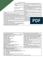 Cuestionario Psicopatologia