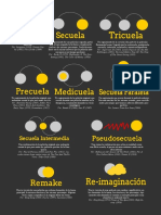 Infografía Lenguaje Cinematográfico - Franquicias