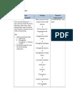 Analisa Data Kasus KAD.docx