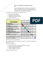 Prj - Proyecto Final