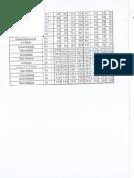 Lista de Precio Los Andes0012