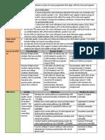 De Pathways Priority 1 Career Prep Plan 10-6-16