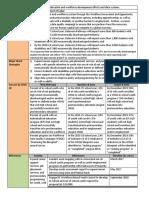 De Pathways Priority 3 Alignment Plan 10-6-16