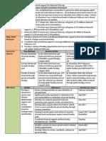 De Pathways Priority 4 Funding Plan 10-6-16
