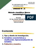 Metodologia de Investigacion - Marco Conceptual