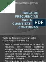 Variable Cuantitativas Contuinas Expoccion Hoy