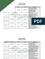 Jadwal Praktikum CEBU Reguler (2015)