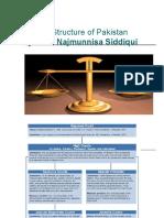 Judicial Structure of Pakistan