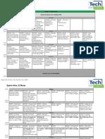 Agenda Tech Days d Raf 26 Jan
