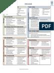 Write-Up Rubric Checklist