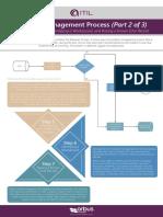 pos022-itil-poster-9.pdf