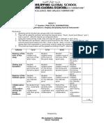 Test rubrics for Mapeh Grade 2