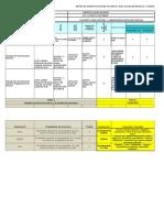 Matriz Iper Concreto de Buzones y Camaras Reguladoras de Presion