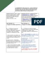 OMFP 1802 actualizat