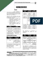 158234303-Dean-Riano-Civil-Procedure-Part-3.pdf
