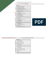 DroitFrancais.pdf