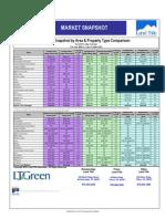 Land Title Guarantee Company March 2010 Market Analysis