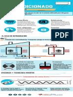 Infografia-como-funciona-el-aire-acondicionado.pdf