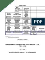 Bendicional Completo - ICAR.pdf
