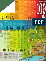 Avances y logros de Gobierno a los 100 Días