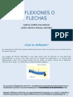 DEFLEXIONES O FLECHAS.pptx